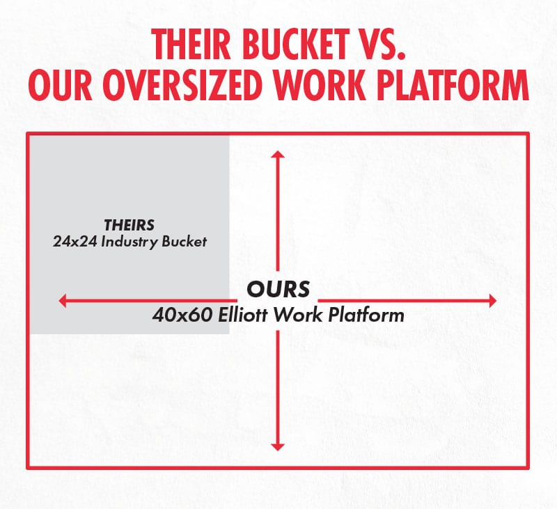 image comparing standard bucket size to Elliott's oversized platform